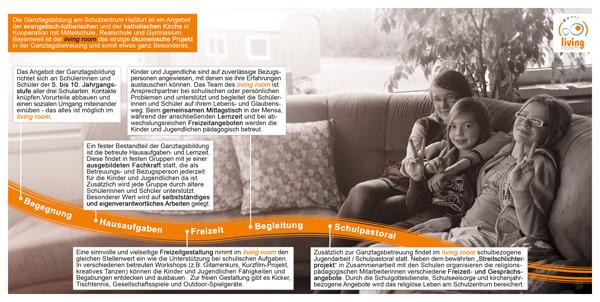 Der offizielle Flyer des living room, der Ganztagsbildung am Schulzentrum in Haßfurt, Unterfranken (Seite 2).